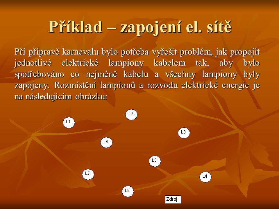 Příklad – zapojení el. sítě