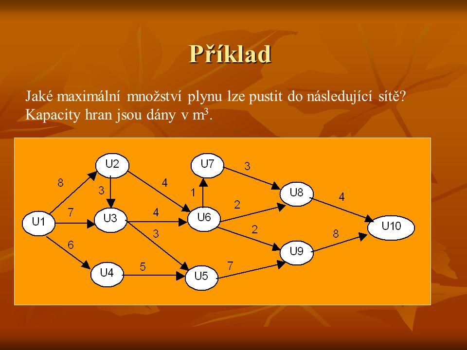 Příklad Jaké maximální množství plynu lze pustit do následující sítě Kapacity hran jsou dány v m3.