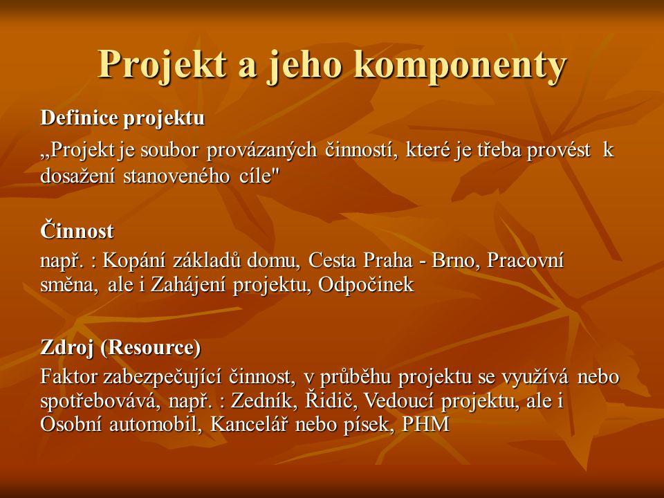 Projekt a jeho komponenty