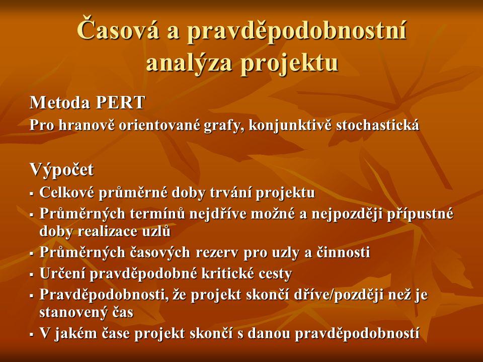 Časová a pravděpodobnostní analýza projektu