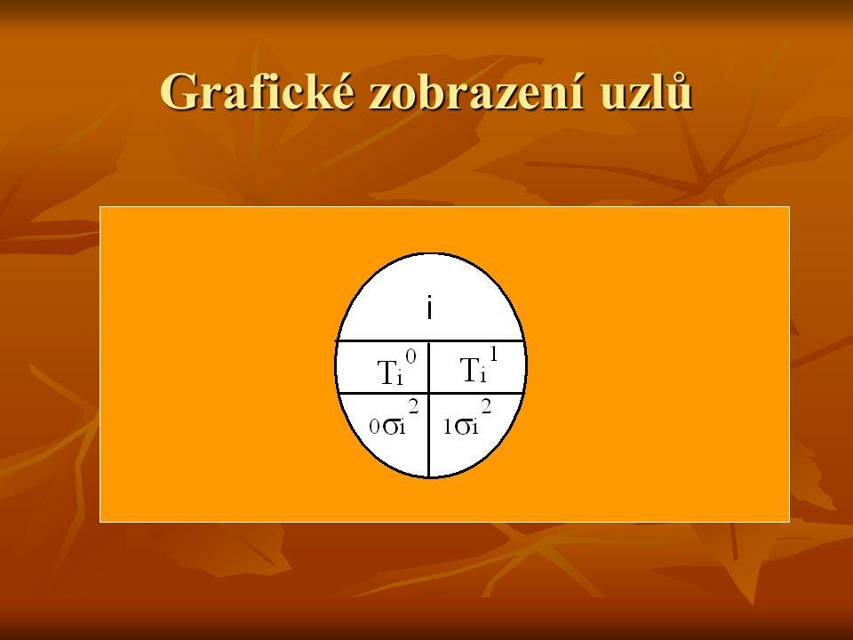 Grafické zobrazení uzlů