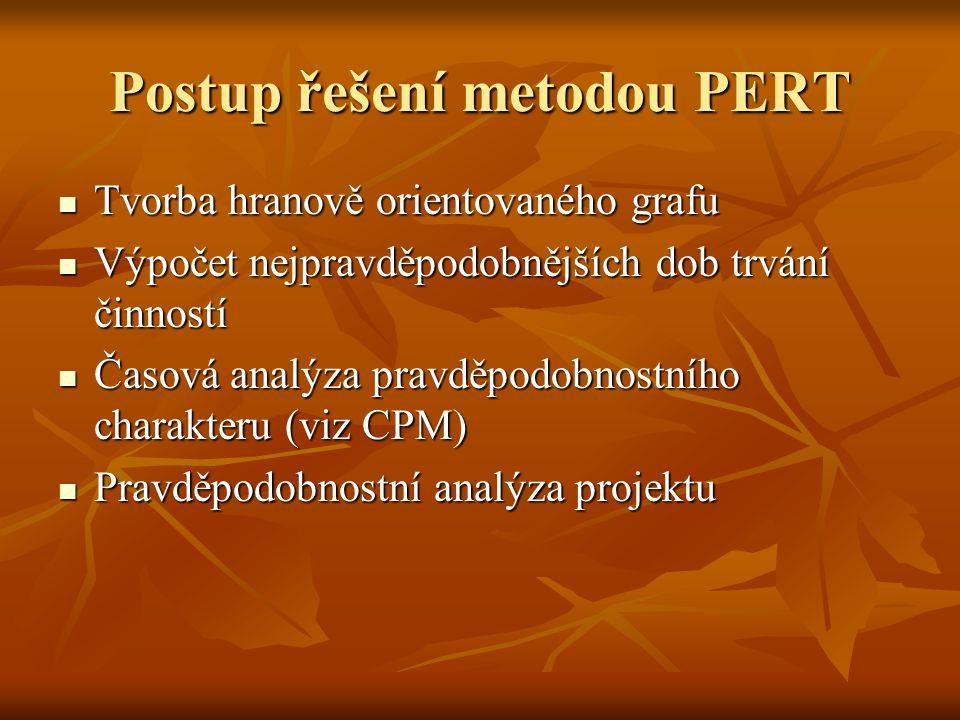 Postup řešení metodou PERT