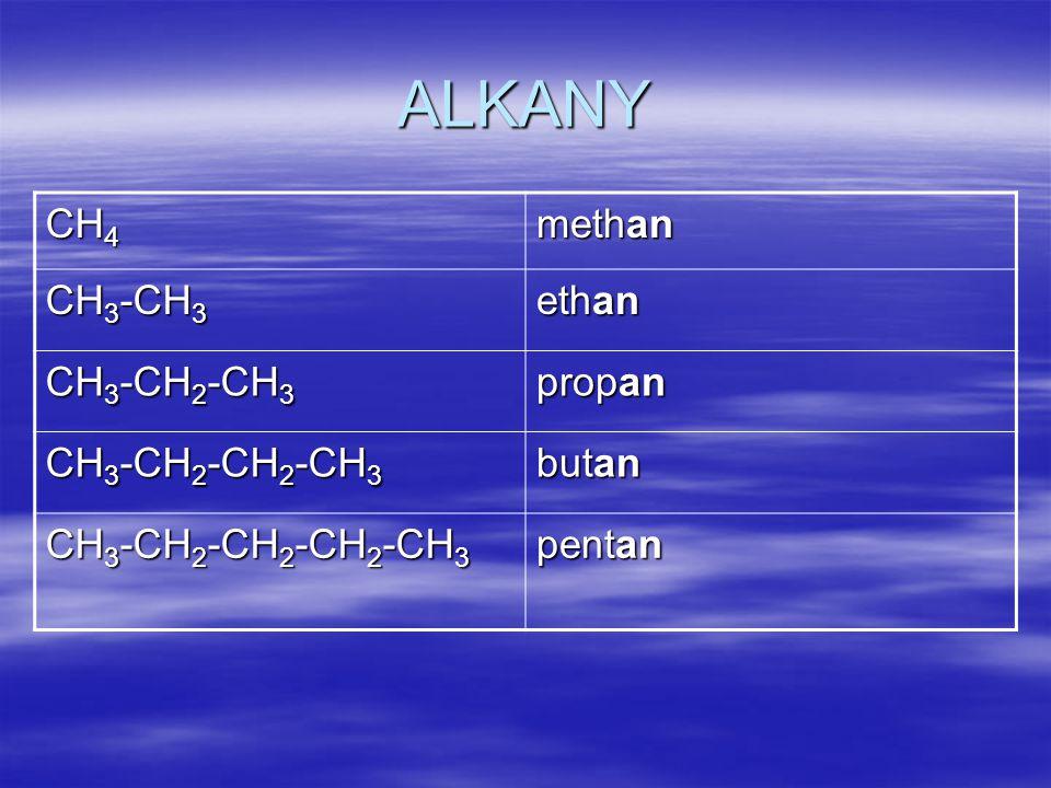 ALKANY CH4 methan CH3-CH3 ethan CH3-CH2-CH3 propan CH3-CH2-CH2-CH3