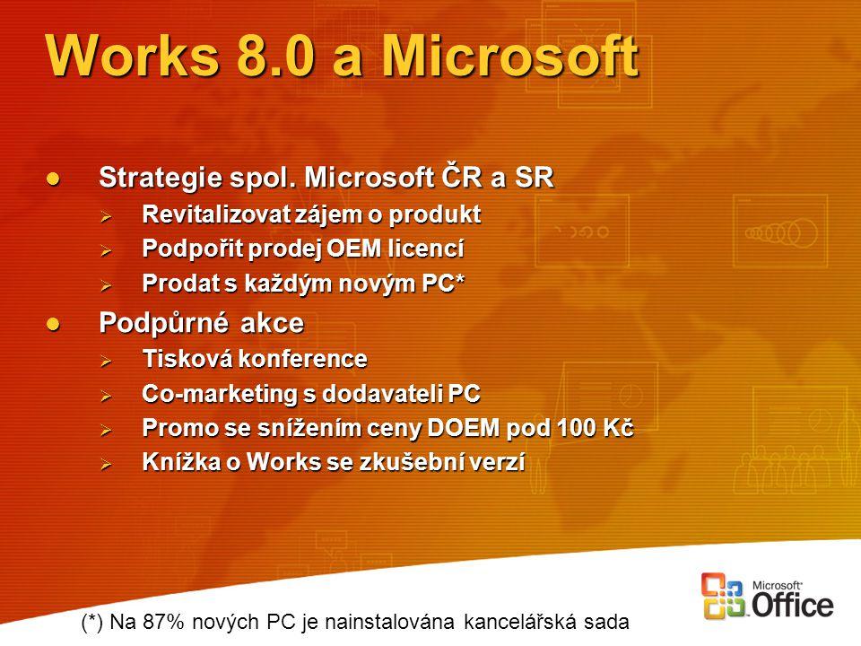 Works 8.0 a Microsoft Strategie spol. Microsoft ČR a SR Podpůrné akce