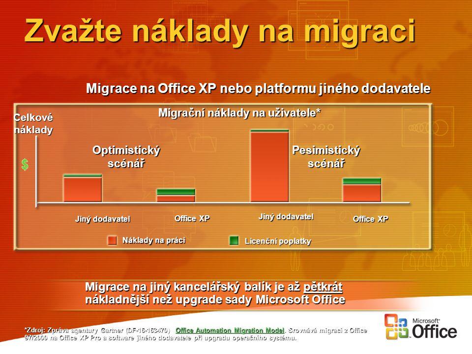 Zvažte náklady na migraci