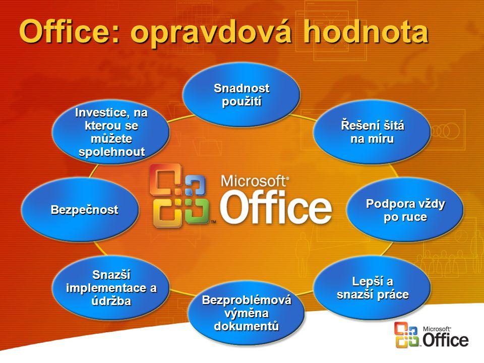 Office: opravdová hodnota