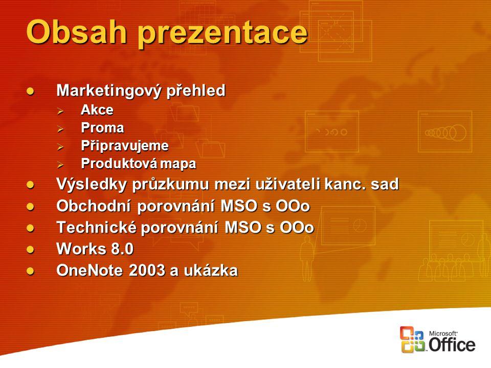 Obsah prezentace Marketingový přehled
