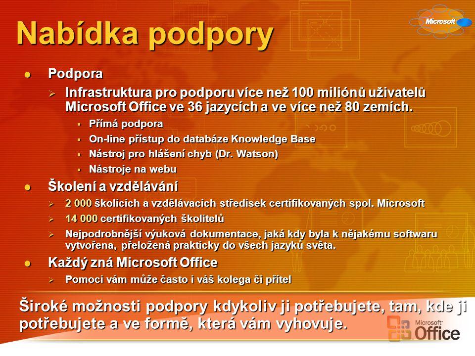Nabídka podpory Podpora. Infrastruktura pro podporu více než 100 miliónů uživatelů Microsoft Office ve 36 jazycích a ve více než 80 zemích.