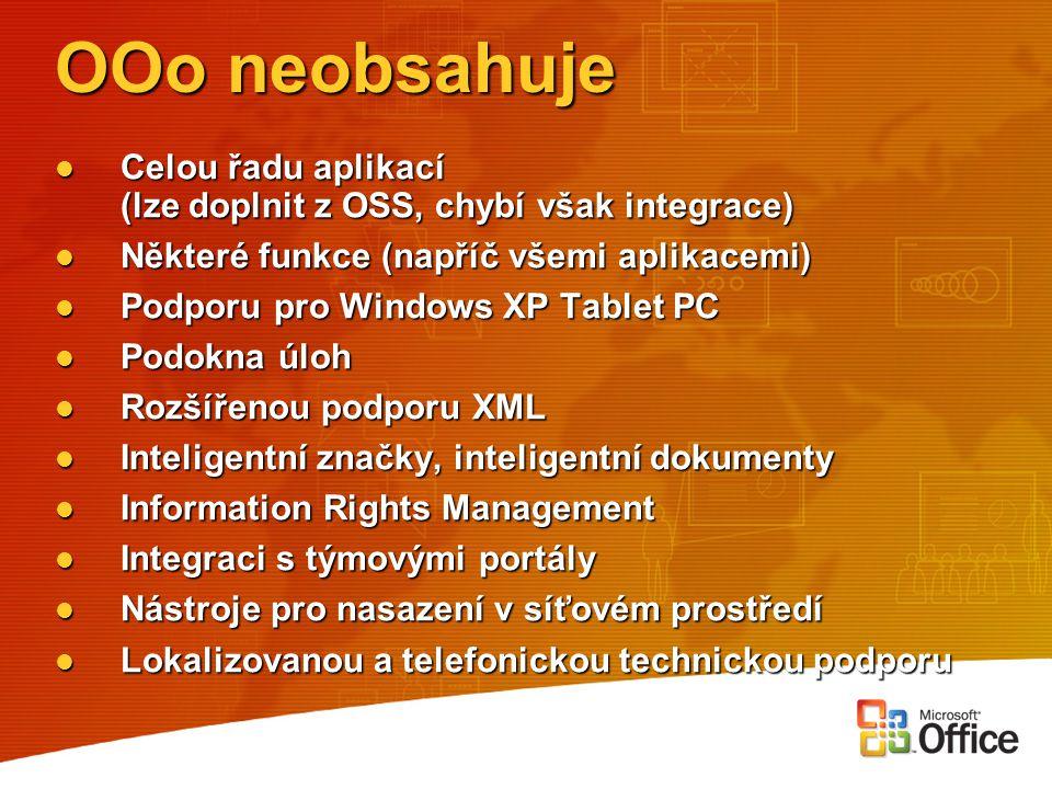 OOo neobsahuje Celou řadu aplikací (lze doplnit z OSS, chybí však integrace) Některé funkce (napříč všemi aplikacemi)