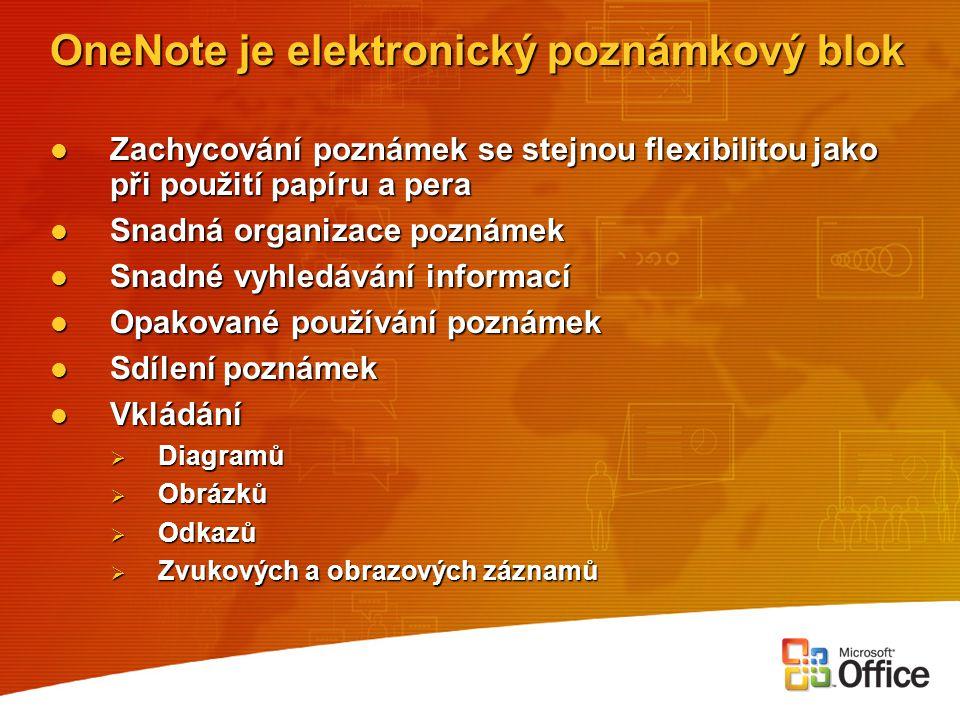 OneNote je elektronický poznámkový blok