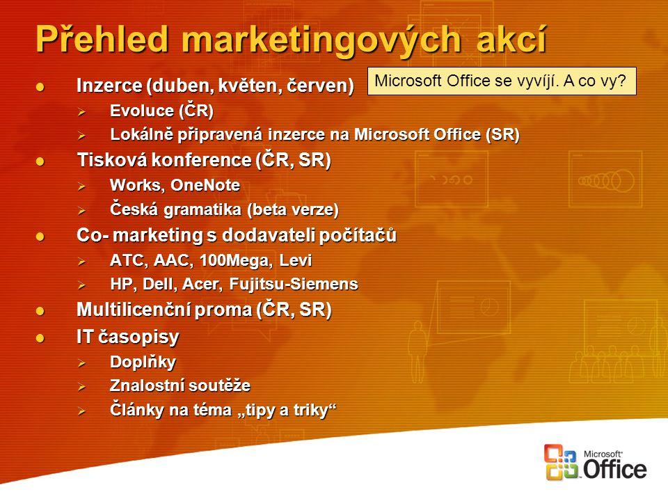 Přehled marketingových akcí