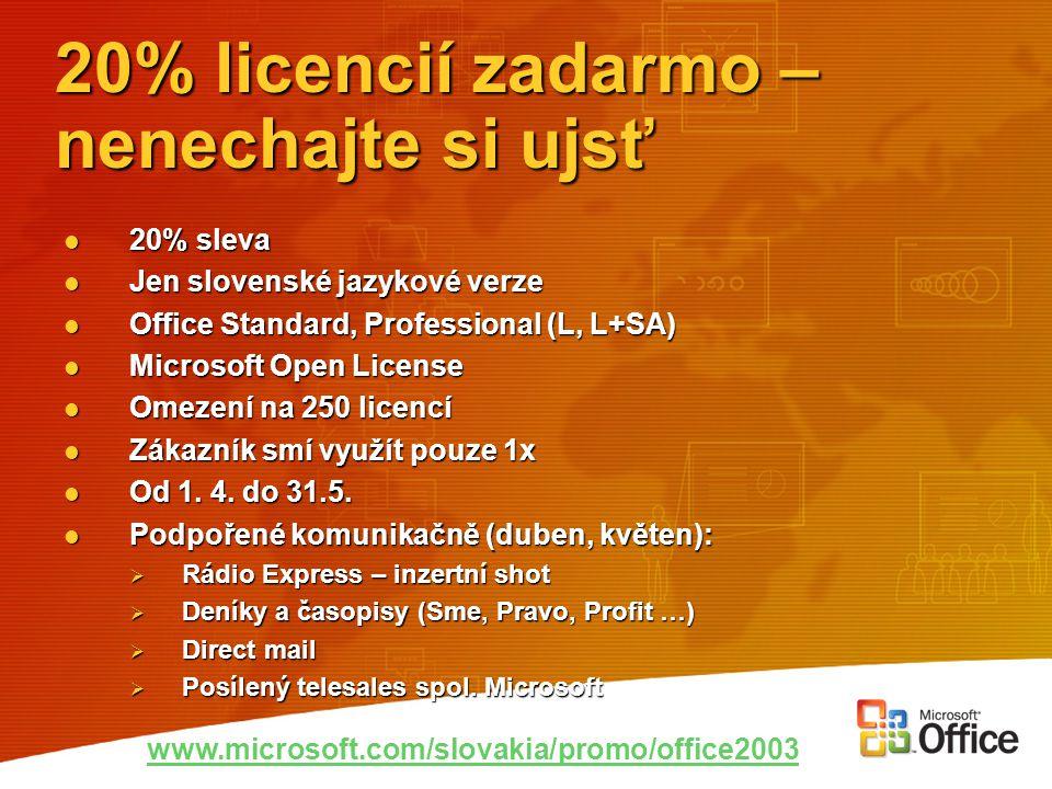 20% licencií zadarmo – nenechajte si ujsť