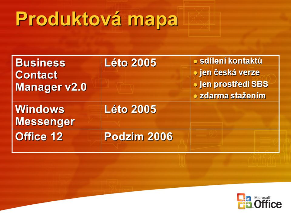 Produktová mapa Business Contact Manager v2.0 Léto 2005