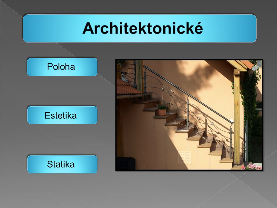 Architektonické Poloha Estetika Statika