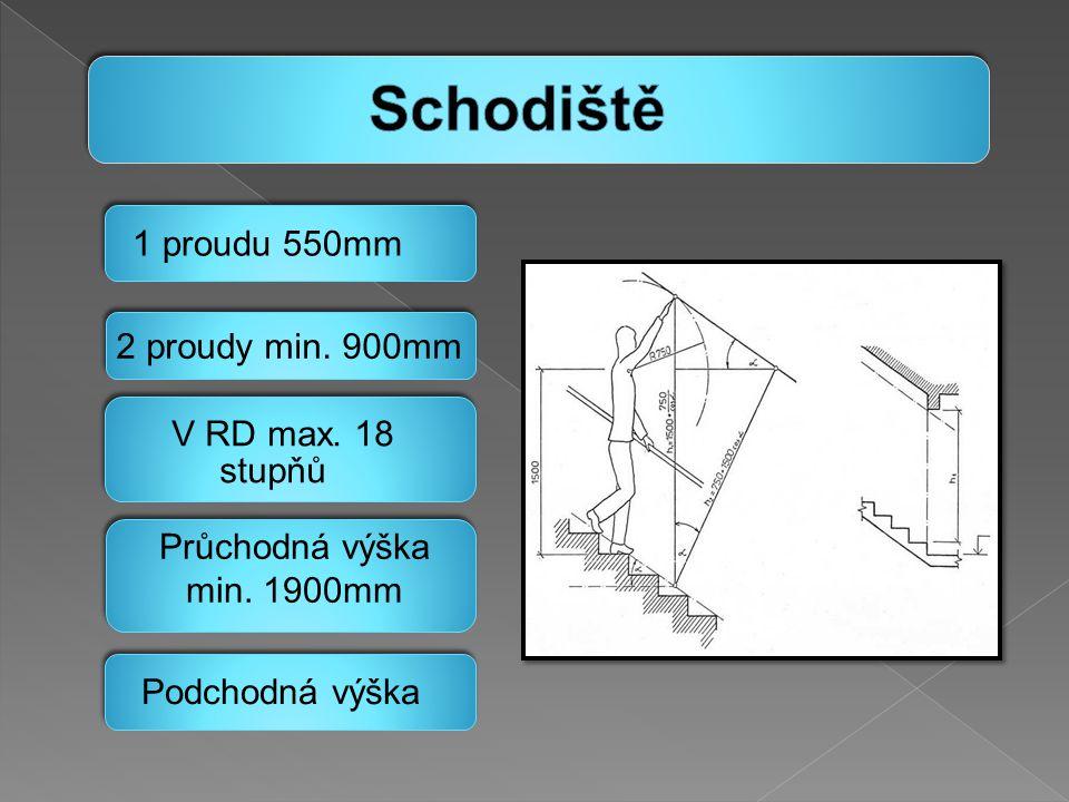 Schodiště 1 proudu 550mm 2 proudy min. 900mm V RD max. 18 stupňů
