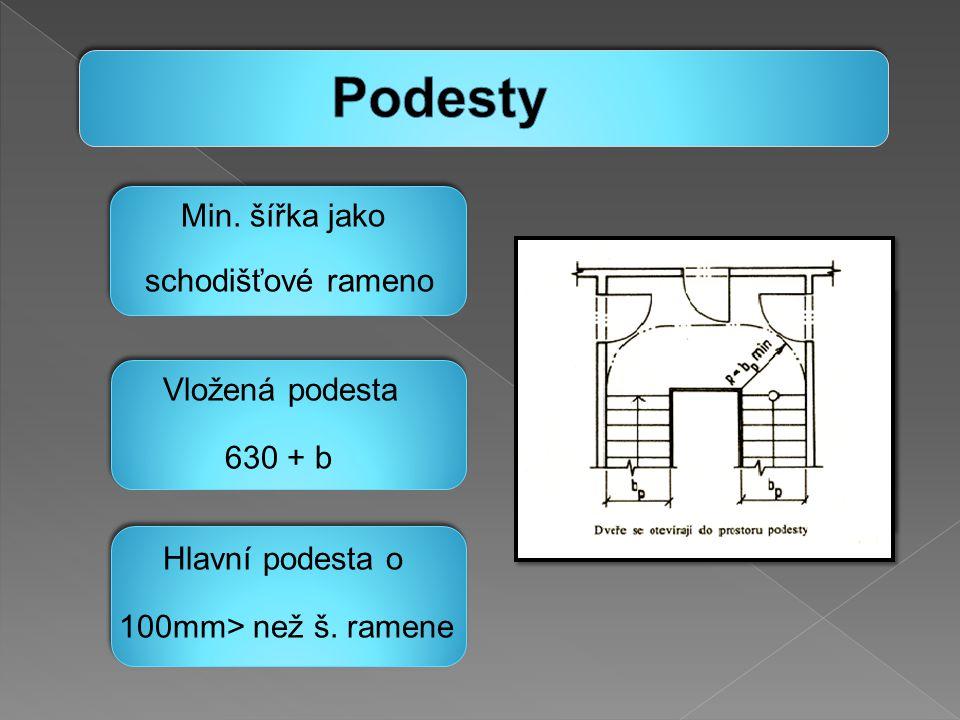 Podesty Min. šířka jako schodišťové rameno Vložená podesta 630 + b Hlavní podesta o 100mm> než š.