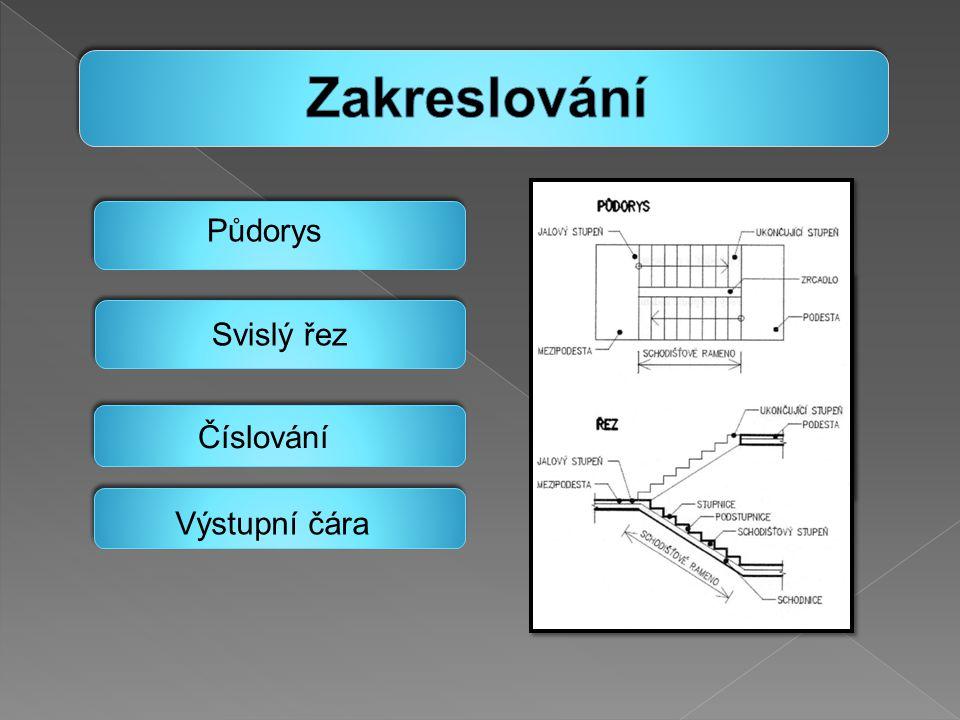 Zakreslování Půdorys Svislý řez Číslování Výstupní čára