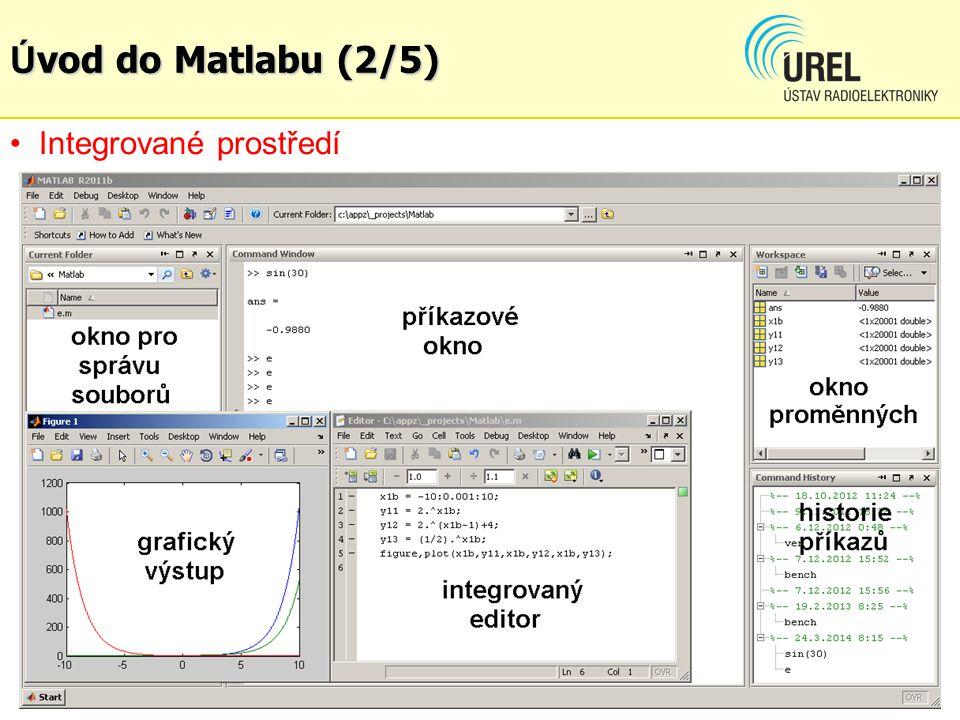 Úvod do Matlabu (2/5) Integrované prostředí 3