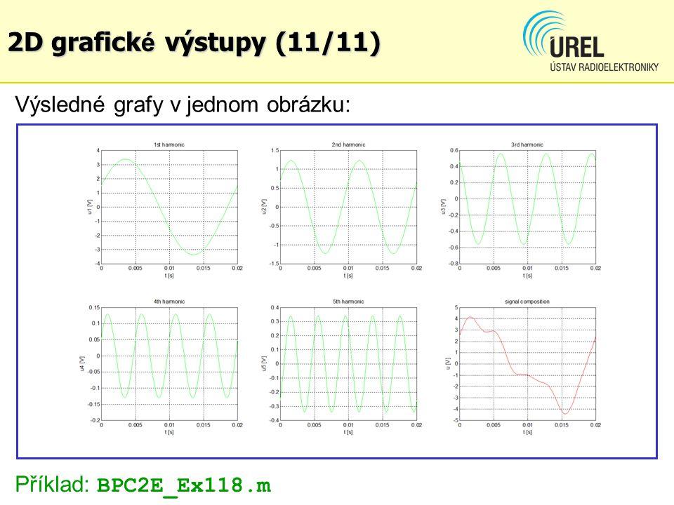 2D grafické výstupy (11/11) Výsledné grafy v jednom obrázku: