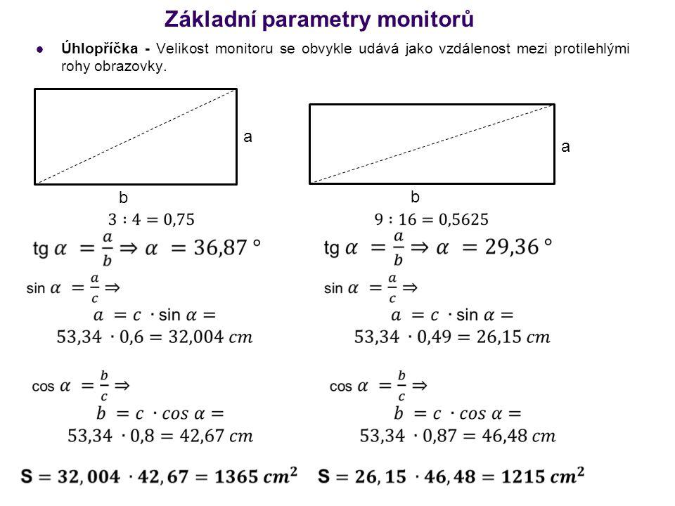 Základní parametry monitorů
