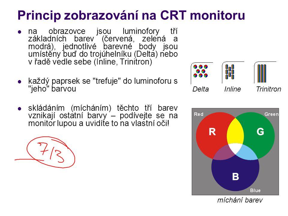Princip zobrazování na CRT monitoru