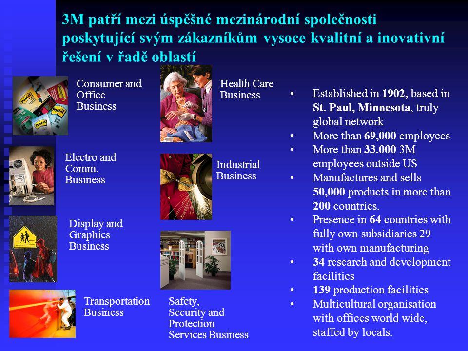 3M patří mezi úspěšné mezinárodní společnosti poskytující svým zákazníkům vysoce kvalitní a inovativní řešení v řadě oblastí