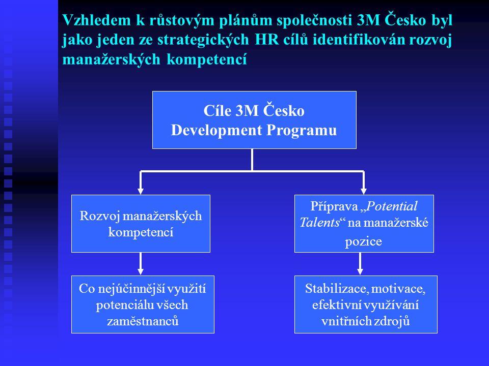 Cíle 3M Česko Development Programu