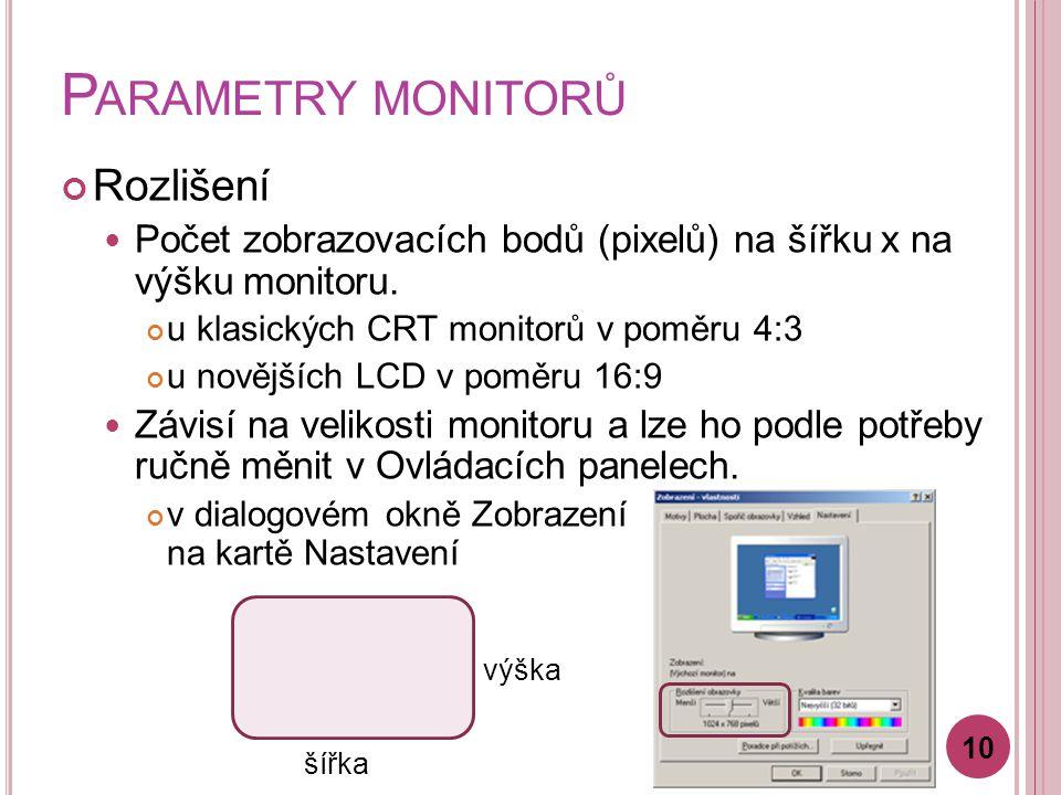 Parametry monitorů Rozlišení