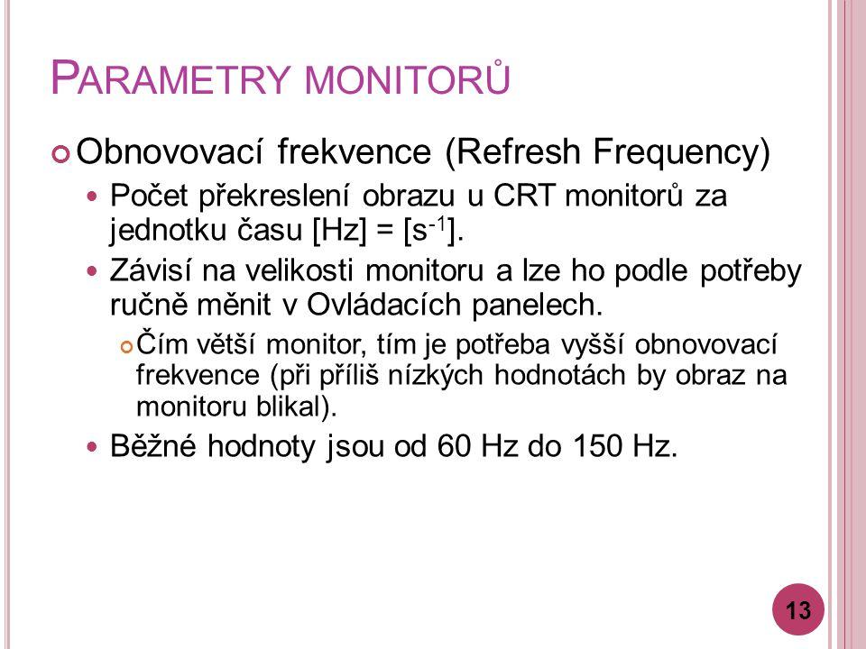 Parametry monitorů Obnovovací frekvence (Refresh Frequency)