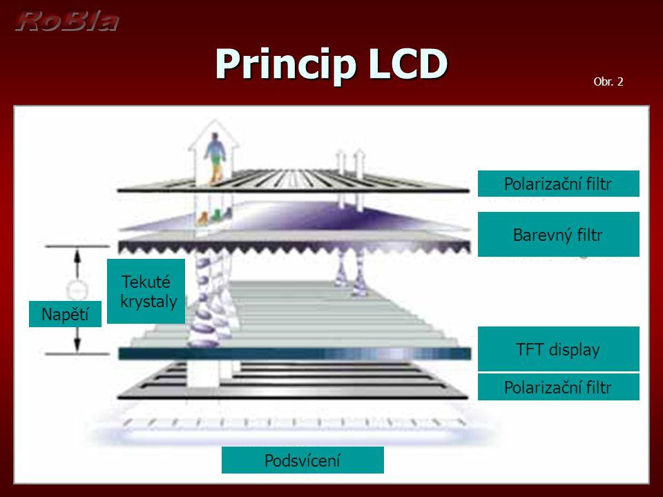 Princip LCD Polarizační filtr Barevný filtr Tekuté krystaly Napětí