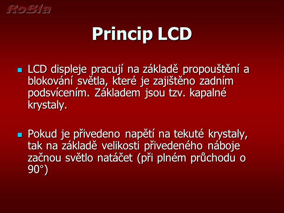 Princip LCD