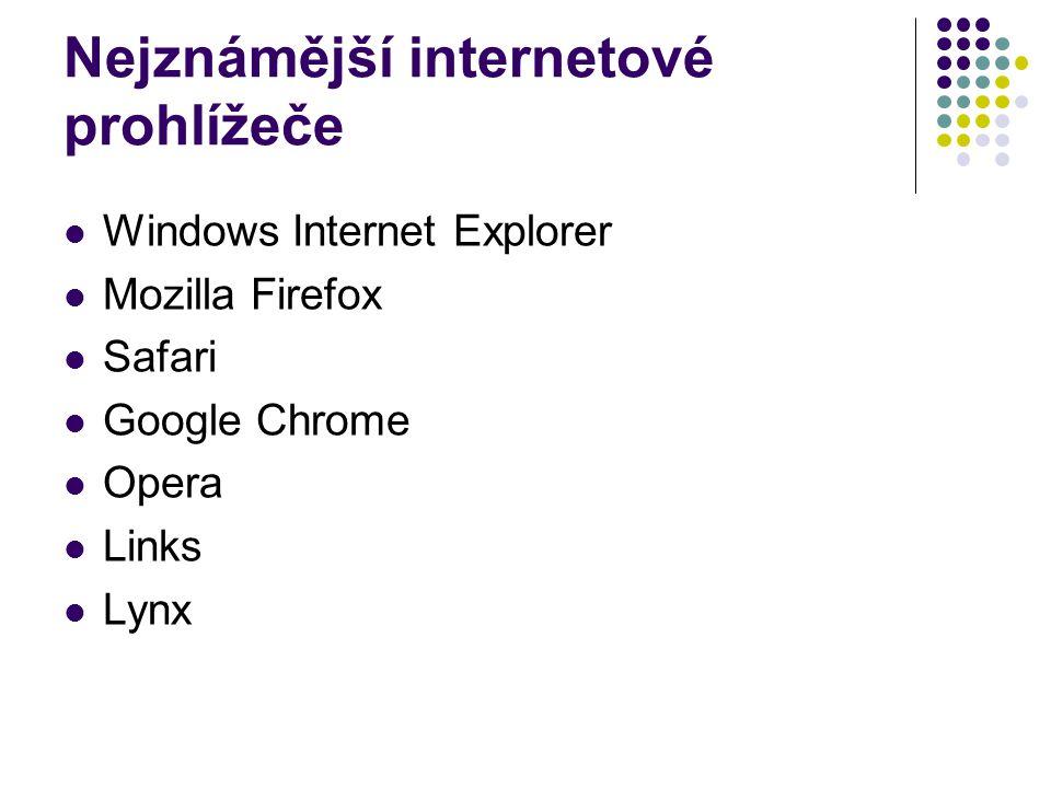 Nejznámější internetové prohlížeče