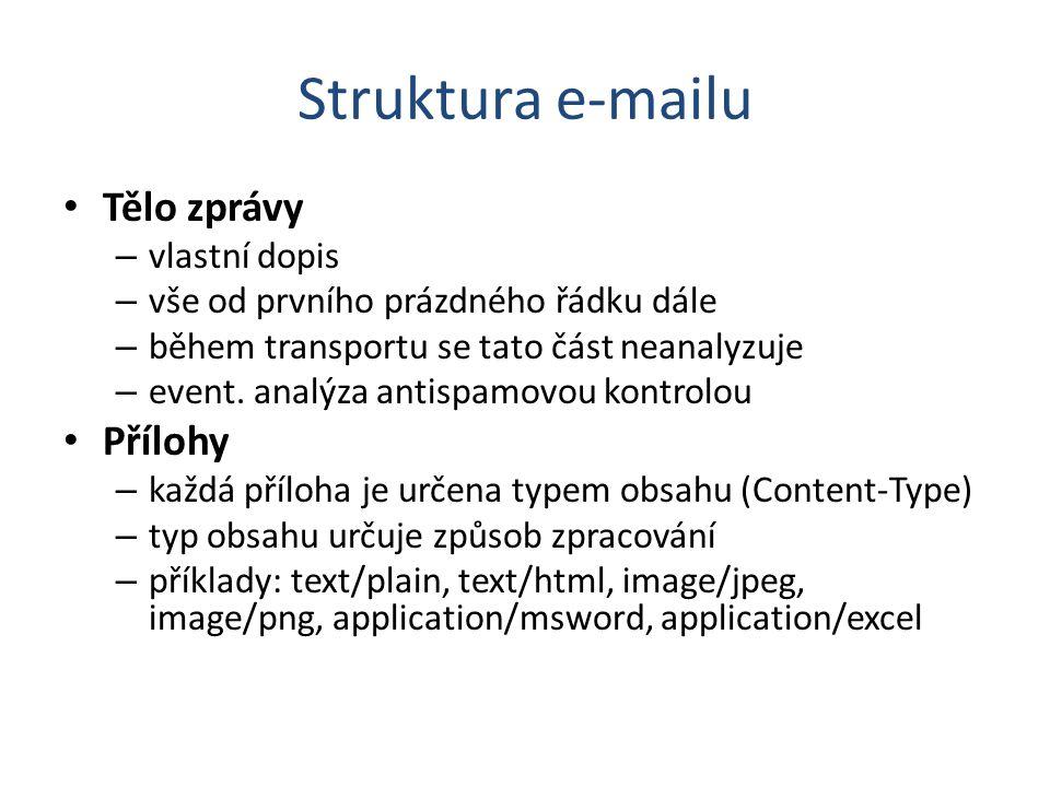 Struktura e-mailu Tělo zprávy Přílohy vlastní dopis