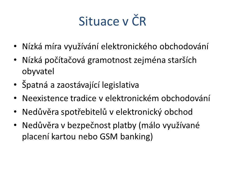 Situace v ČR Nízká míra využívání elektronického obchodování