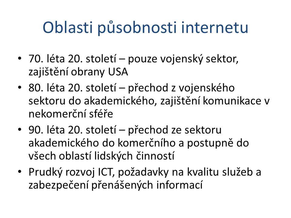 Oblasti působnosti internetu