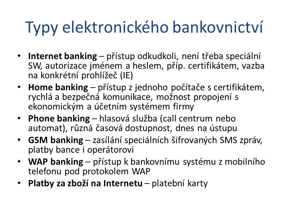 Typy elektronického bankovnictví