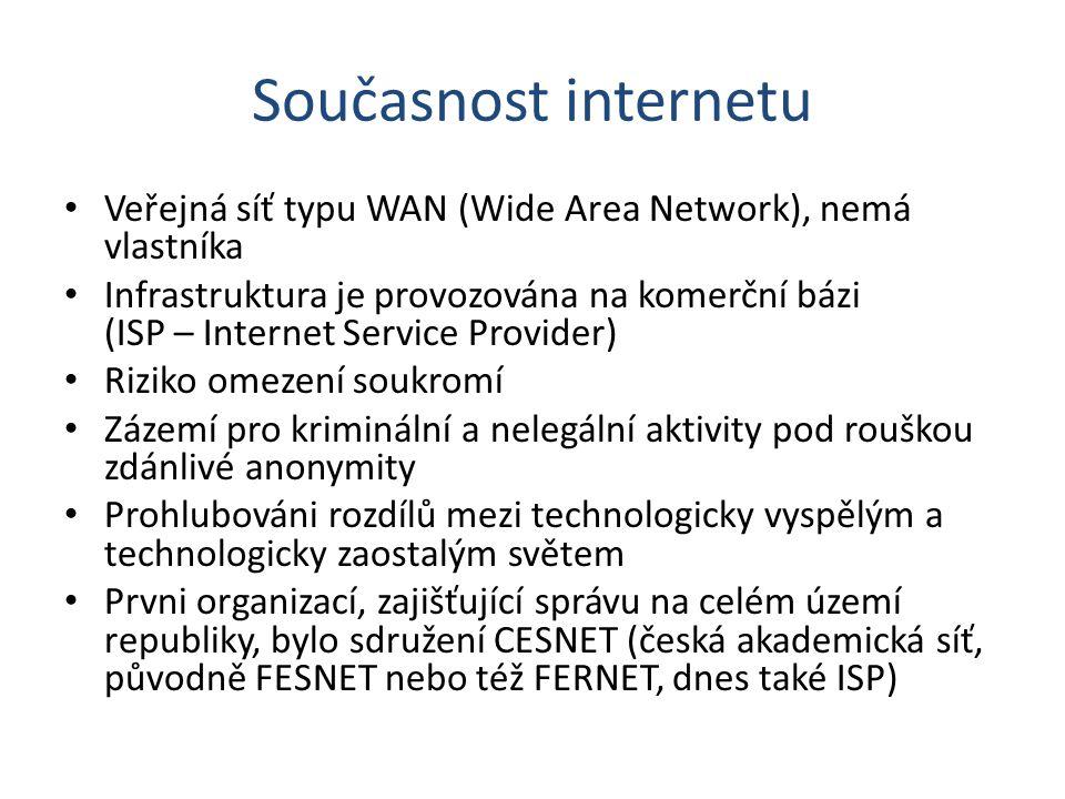 Současnost internetu Veřejná síť typu WAN (Wide Area Network), nemá vlastníka.