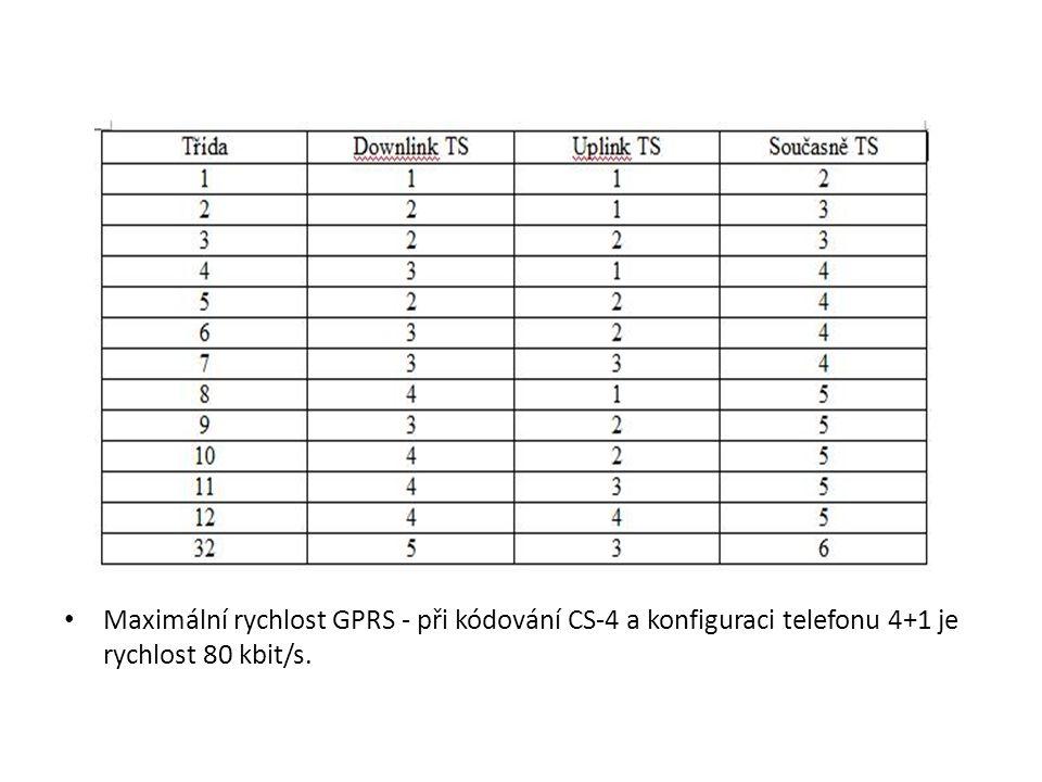 Maximální rychlost GPRS - při kódování CS-4 a konfiguraci telefonu 4+1 je rychlost 80 kbit/s.