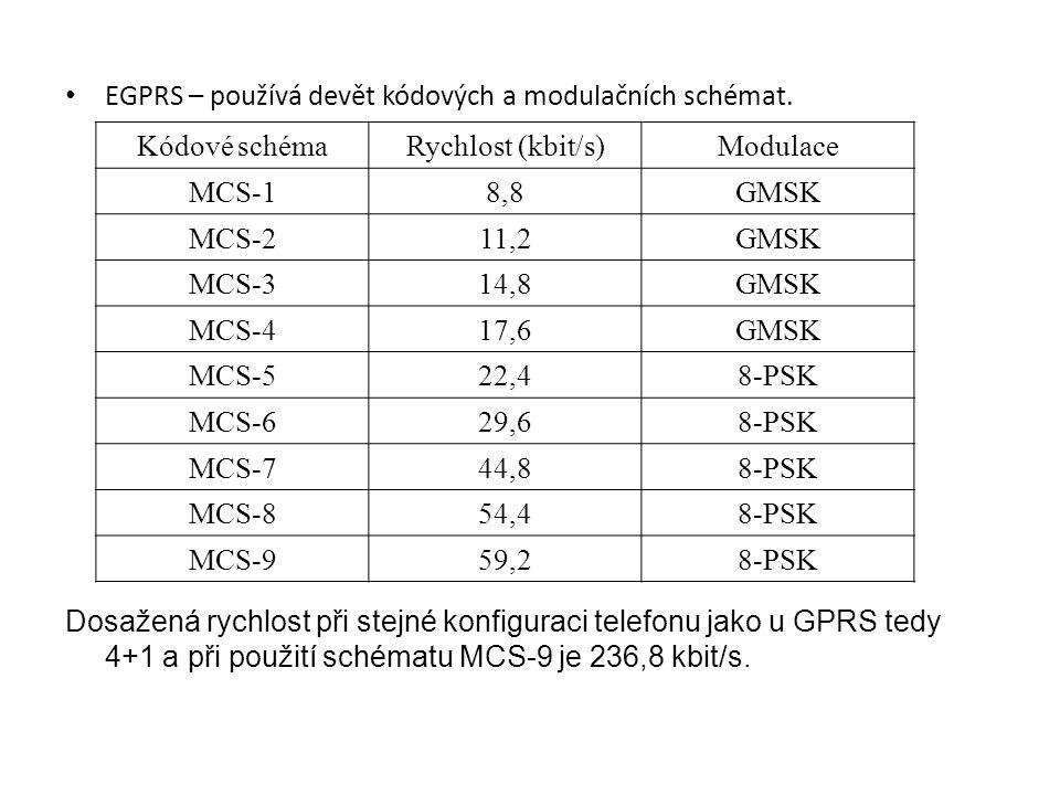EGPRS – používá devět kódových a modulačních schémat.