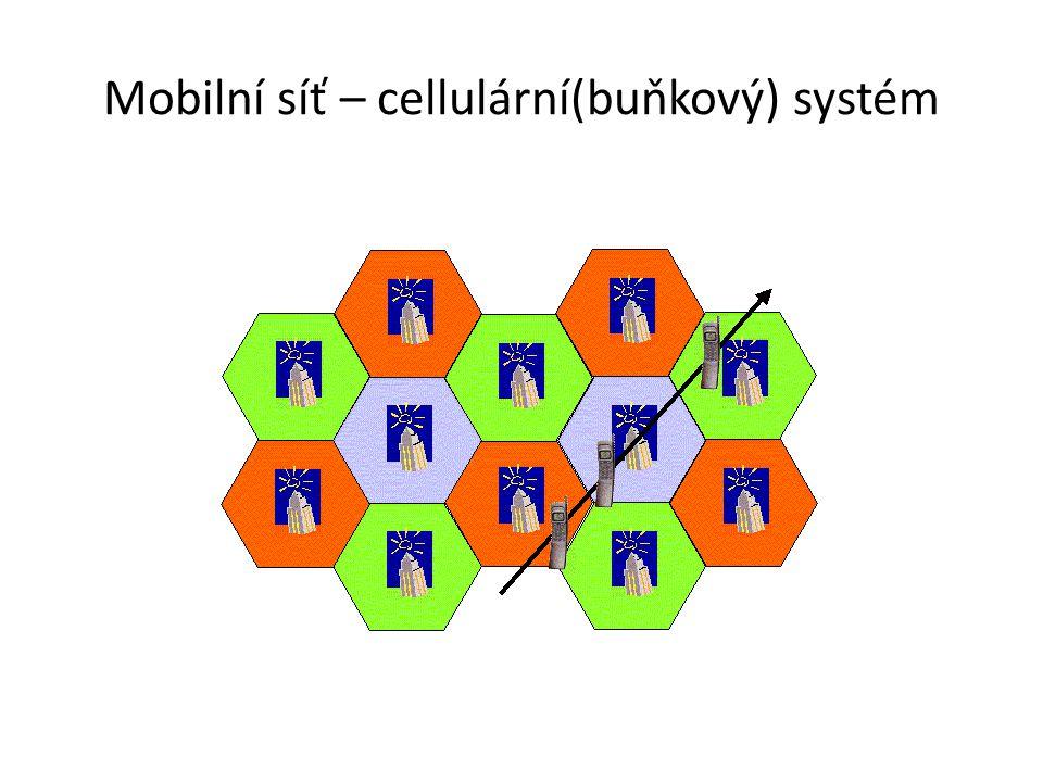 Mobilní síť – cellulární(buňkový) systém