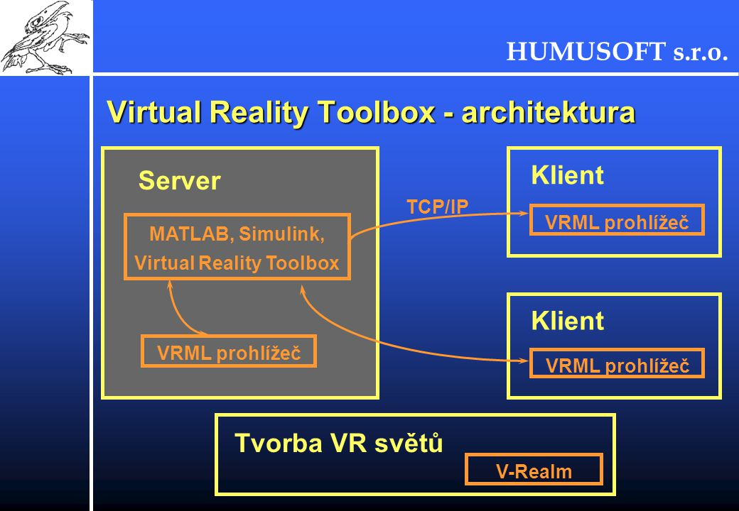 Virtual Reality Toolbox - architektura