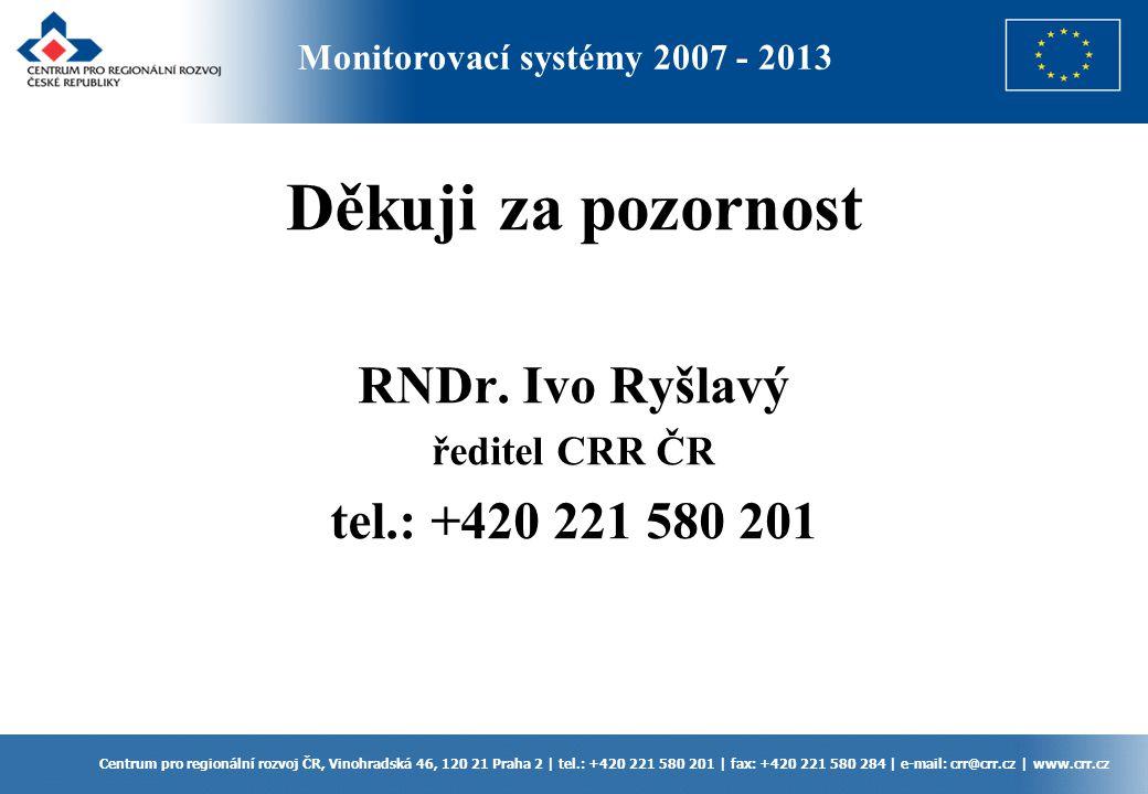 Děkuji za pozornost RNDr. Ivo Ryšlavý tel.: +420 221 580 201