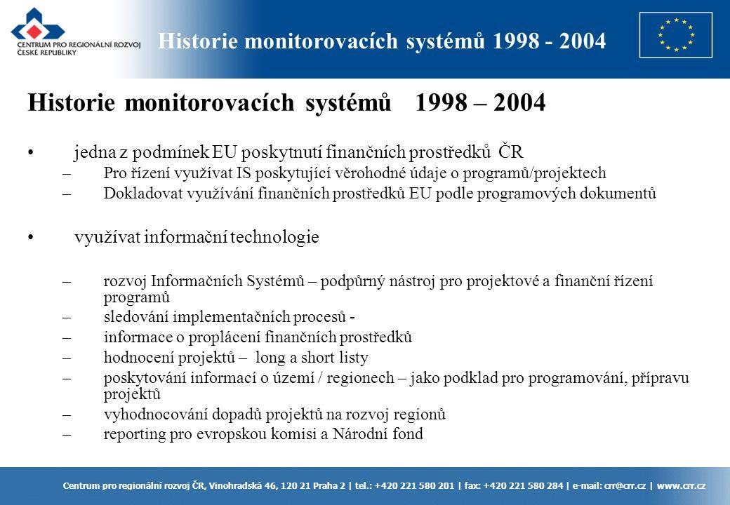Historie monitorovacích systémů 1998 – 2004