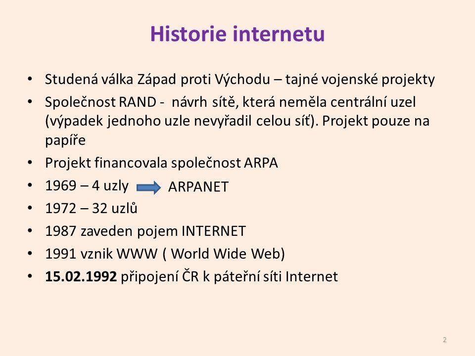 Historie internetu Studená válka Západ proti Východu – tajné vojenské projekty.