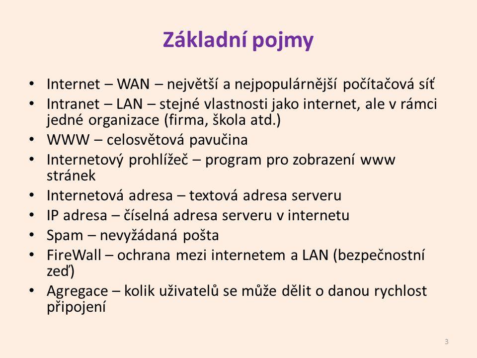 Základní pojmy Internet – WAN – největší a nejpopulárnější počítačová síť.