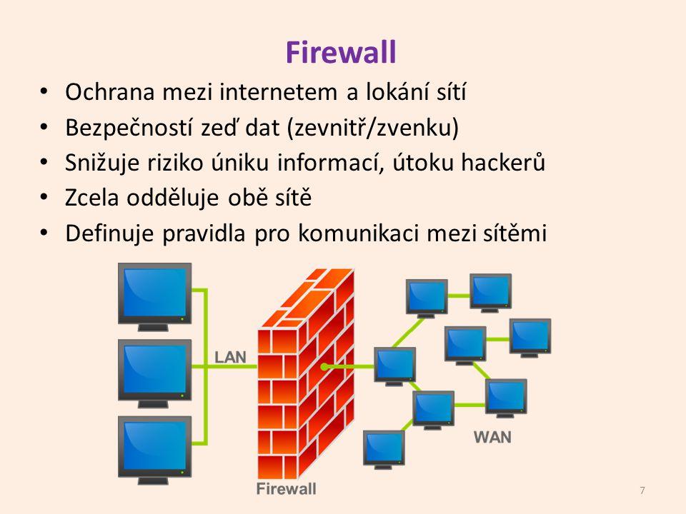 Firewall Ochrana mezi internetem a lokání sítí