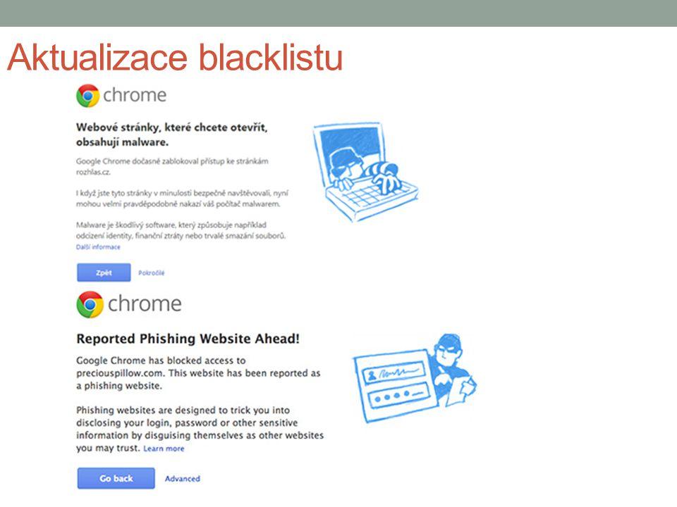 Aktualizace blacklistu