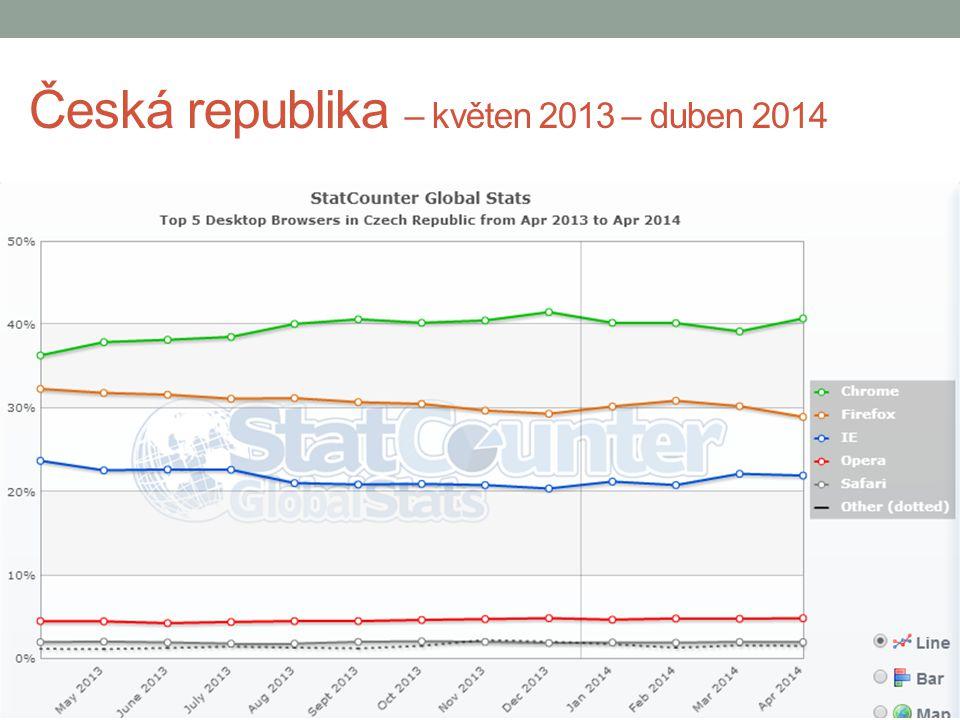Česká republika – květen 2013 – duben 2014