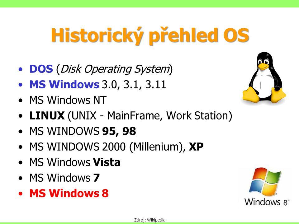 Historický přehled OS DOS (Disk Operating System)