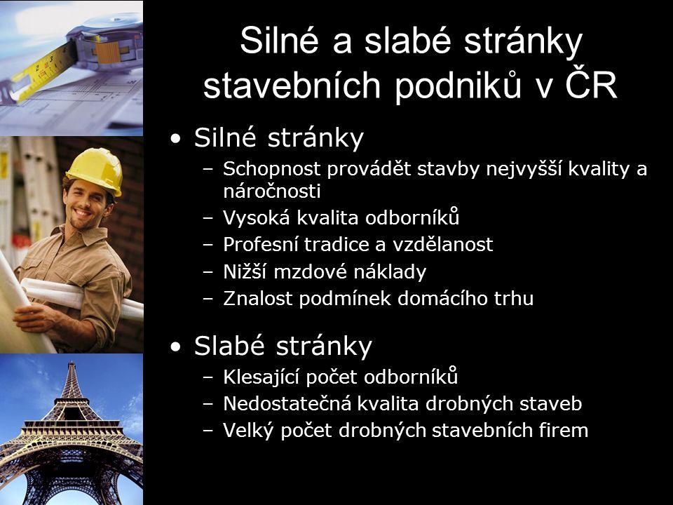 Silné a slabé stránky stavebních podniků v ČR
